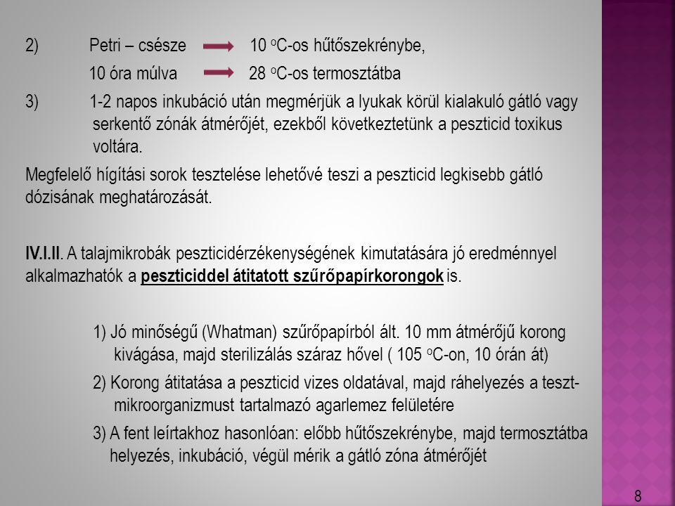 IV.I.III.