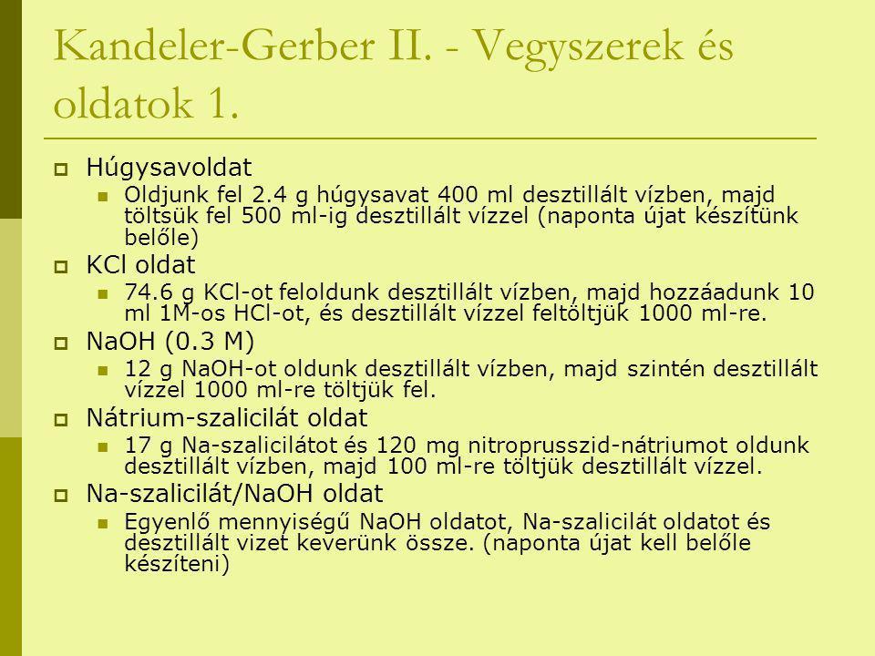 Kandeler-Gerber II. - Vegyszerek és oldatok 1.  Húgysavoldat Oldjunk fel 2.4 g húgysavat 400 ml desztillált vízben, majd töltsük fel 500 ml-ig deszti