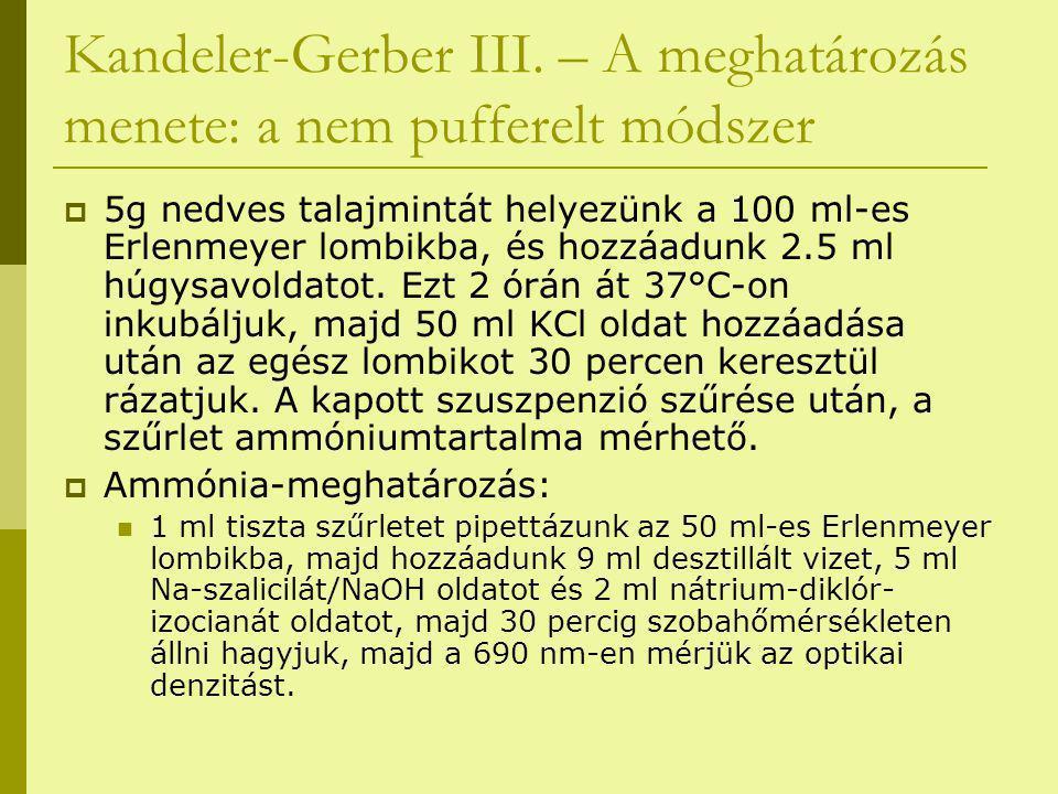 Kandeler-Gerber III. – A meghatározás menete: a nem pufferelt módszer  5g nedves talajmintát helyezünk a 100 ml-es Erlenmeyer lombikba, és hozzáadunk