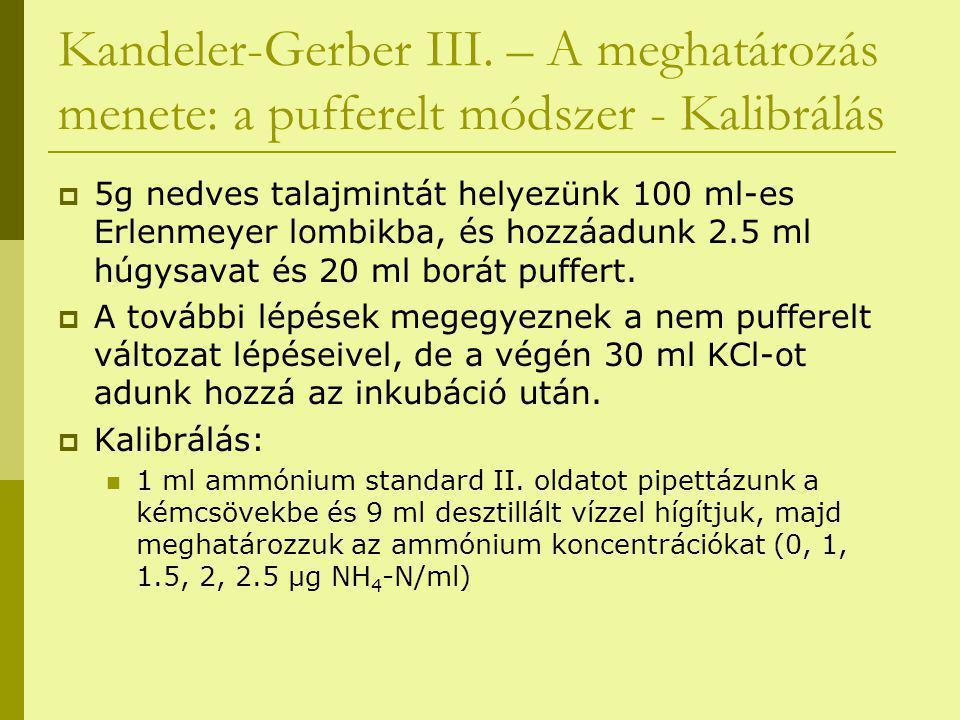 Kandeler-Gerber III. – A meghatározás menete: a pufferelt módszer - Kalibrálás  5g nedves talajmintát helyezünk 100 ml-es Erlenmeyer lombikba, és hoz