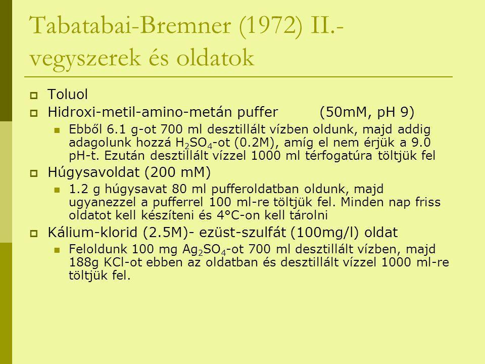 Tabatabai-Bremner (1972) II.- vegyszerek és oldatok  Toluol  Hidroxi-metil-amino-metán puffer (50mM, pH 9) Ebből 6.1 g-ot 700 ml desztillált vízben oldunk, majd addig adagolunk hozzá H 2 SO 4 -ot (0.2M), amíg el nem érjük a 9.0 pH-t.