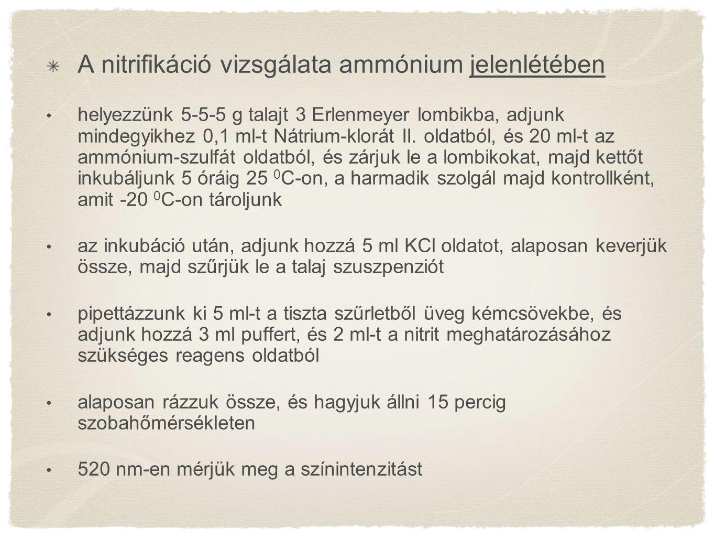 A nitrifikáció vizsgálata ammónium jelenlétében helyezzünk 5-5-5 g talajt 3 Erlenmeyer lombikba, adjunk mindegyikhez 0,1 ml-t Nátrium-klorát II.