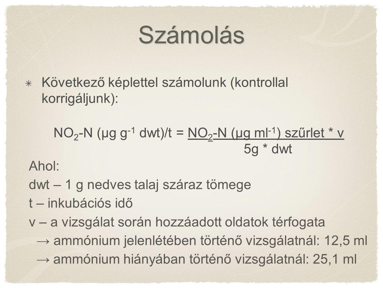 Számolás Következő képlettel számolunk (kontrollal korrigáljunk): NO 2 -N (μg g -1 dwt)/t = NO 2 -N (μg ml -1 ) szűrlet * v 5g * dwt Ahol: dwt – 1 g nedves talaj száraz tömege t – inkubációs idő v – a vizsgálat során hozzáadott oldatok térfogata → ammónium jelenlétében történő vizsgálatnál: 12,5 ml → ammónium hiányában történő vizsgálatnál: 25,1 ml