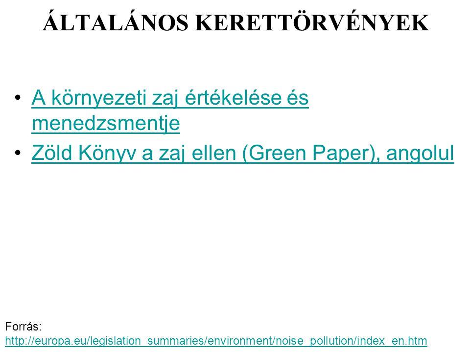 ÁLTALÁNOS KERETTÖRVÉNYEK A környezeti zaj értékelése és menedzsmentjeA környezeti zaj értékelése és menedzsmentje Zöld Könyv a zaj ellen (Green Paper), angolul Forrás: http://europa.eu/legislation_summaries/environment/noise_pollution/index_en.htm http://europa.eu/legislation_summaries/environment/noise_pollution/index_en.htm