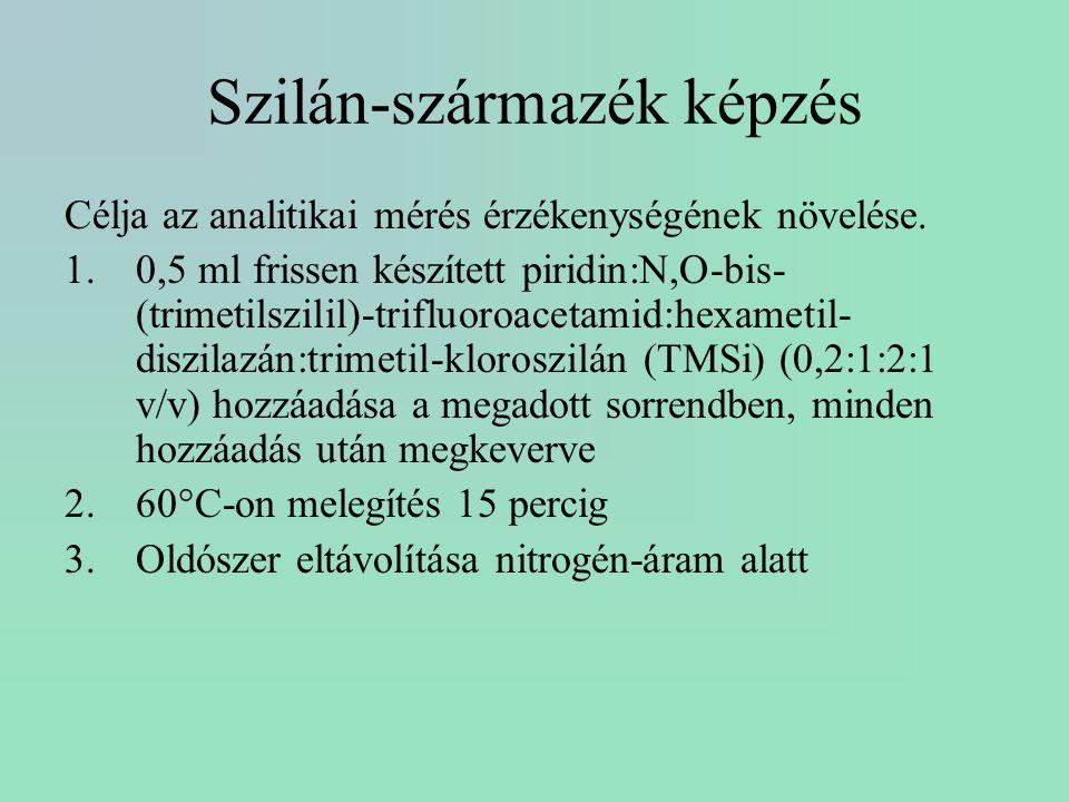 Szilán-származék képzés Célja az analitikai mérés érzékenységének növelése. 1.0,5 ml frissen készített piridin:N,O-bis- (trimetilszilil)-trifluoroacet