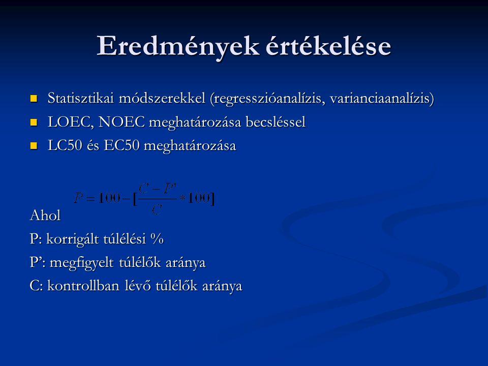 Eredmények értékelése Statisztikai módszerekkel (regresszióanalízis, varianciaanalízis) Statisztikai módszerekkel (regresszióanalízis, varianciaanalízis) LOEC, NOEC meghatározása becsléssel LOEC, NOEC meghatározása becsléssel LC50 és EC50 meghatározása LC50 és EC50 meghatározásaAhol P: korrigált túlélési % P': megfigyelt túlélők aránya C: kontrollban lévő túlélők aránya