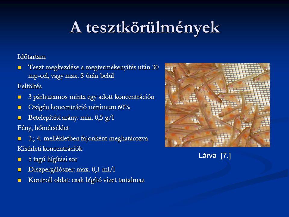 Teszthez szükséges készülékek pH mérő pH mérő Oxigénmérő Oxigénmérő Lúgosságmérő Lúgosságmérő Mérleg Mérleg Kémiailag semleges anyagból készült tartályok Kémiailag semleges anyagból készült tartályok [8.] [9.]