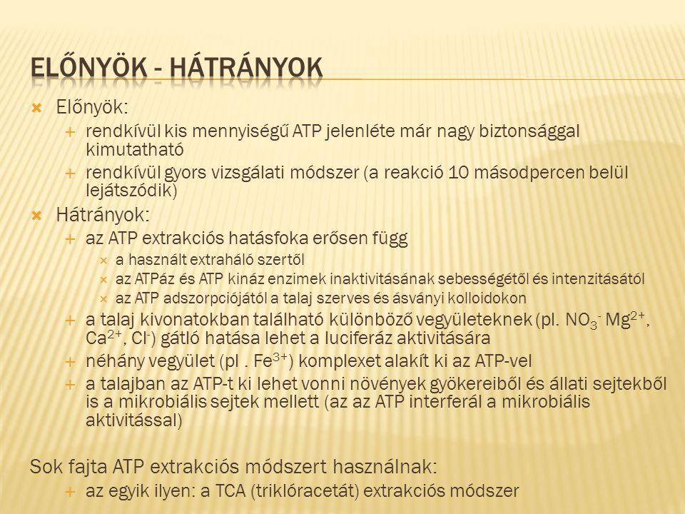  Előnyök:  rendkívül kis mennyiségű ATP jelenléte már nagy biztonsággal kimutatható  rendkívül gyors vizsgálati módszer (a reakció 10 másodpercen b