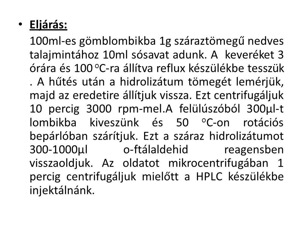 Eljárás: 100ml-es gömblombikba 1g száraztömegű nedves talajmintához 10ml sósavat adunk.