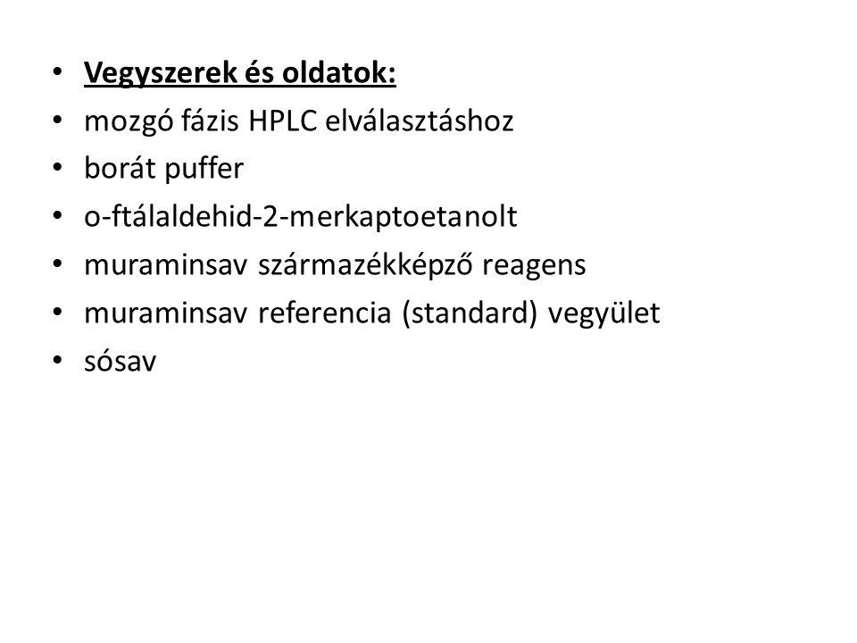 Vegyszerek és oldatok: mozgó fázis HPLC elválasztáshoz borát puffer o-ftálaldehid-2-merkaptoetanolt muraminsav származékképző reagens muraminsav referencia (standard) vegyület sósav