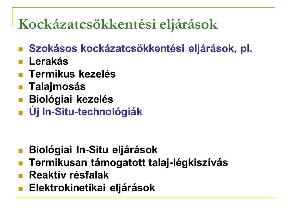 Kockázatcsökkentési eljárások Szokásos kockázatcsökkentési eljárások, pl. Lerakás Termikus kezelés Talajmosás Biológiai kezelés Új In-Situ-technológiá