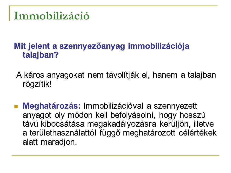 Források: Wikipedia Mokka Lexikon A talaj szennyezőanyagai, talajtisztítási biotechnológiák ( Dr.