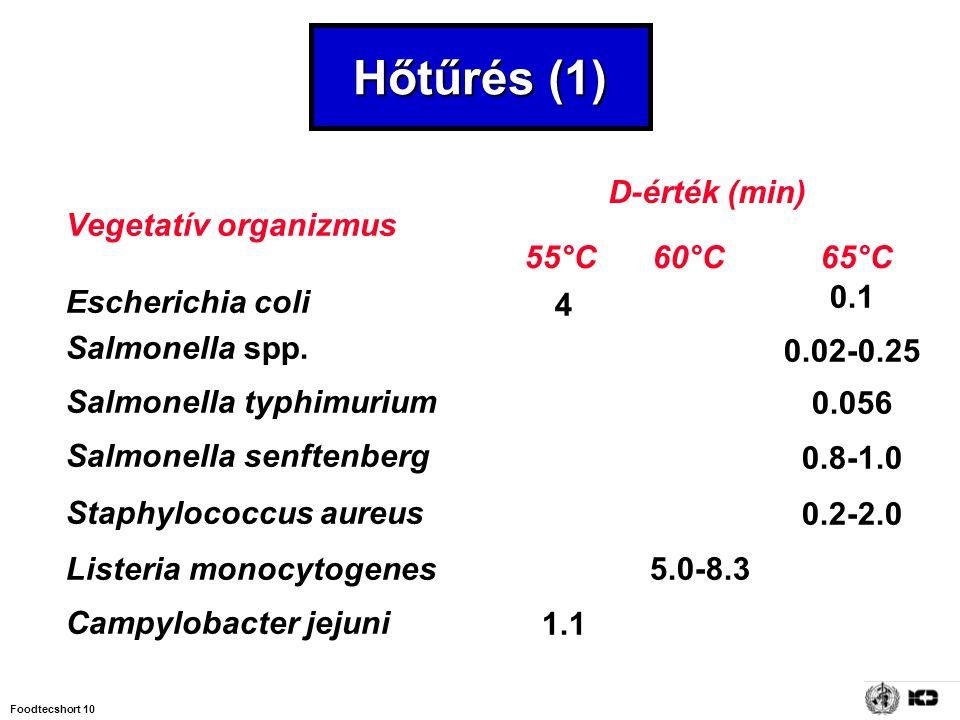 Foodtecshort 10 Hőtűrés (1) Vegetatív organizmus Escherichia coli Salmonella spp. Salmonella typhimurium Salmonella senftenberg Staphylococcus aureus