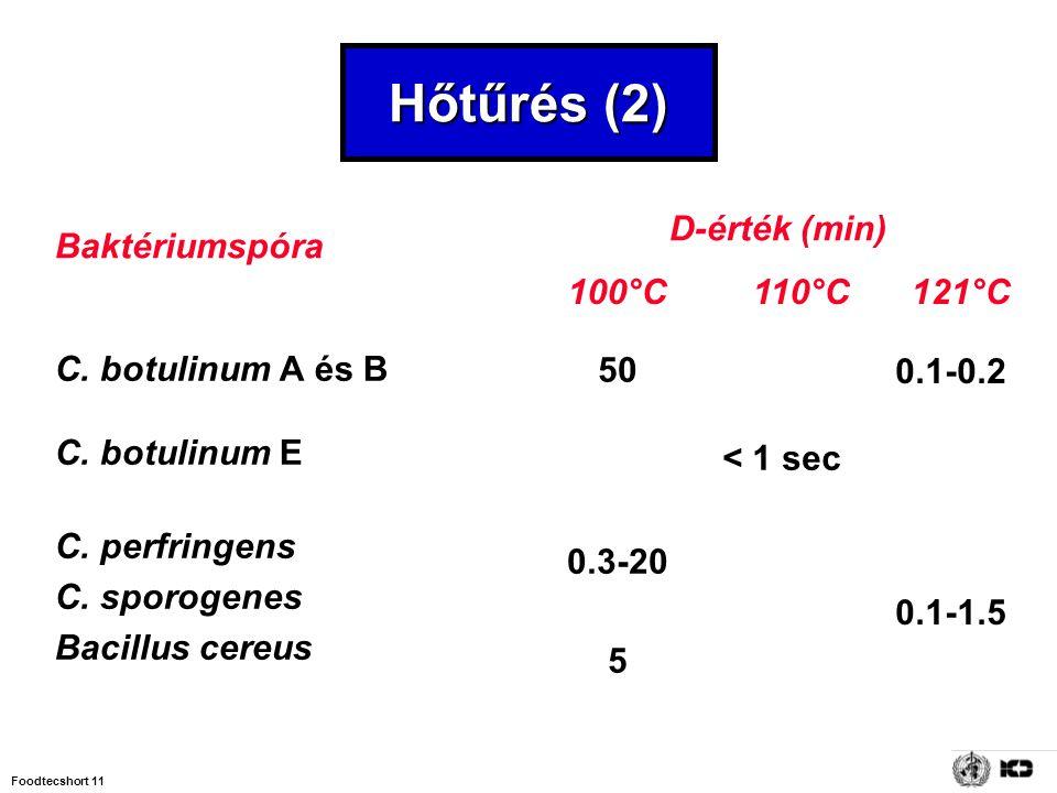 Foodtecshort 11 Hőtűrés (2) C. botulinum A és B C. botulinum E C. perfringens C. sporogenes Bacillus cereus 50 0.3-20 5 Baktériumspóra < 1 sec 100°C 0