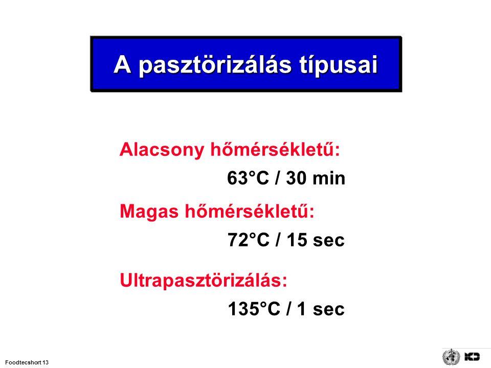Foodtecshort 13 A pasztörizálás típusai Alacsony hőmérsékletű: 63°C / 30 min Magas hőmérsékletű: 72°C / 15 sec Ultrapasztörizálás: 135°C / 1 sec
