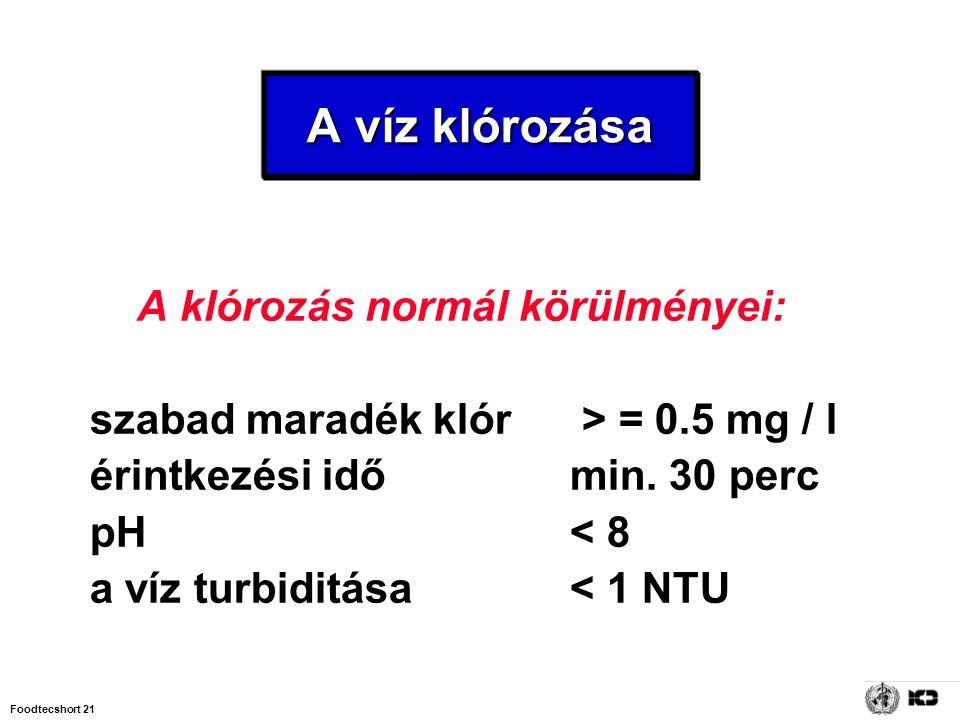 Foodtecshort 21 A víz klórozása A klórozás normál körülményei: szabad maradék klór > = 0.5 mg / l érintkezési idő min. 30 perc pH< 8 a víz turbiditása