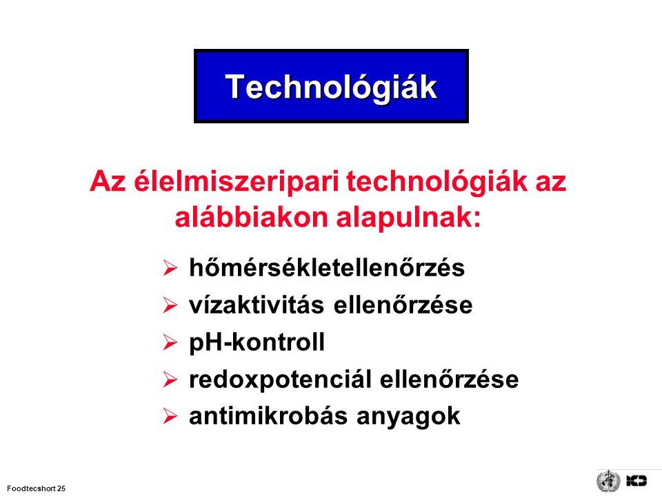 Foodtecshort 25 Technológiák  hőmérsékletellenőrzés  vízaktivitás ellenőrzése  pH-kontroll  redoxpotenciál ellenőrzése  antimikrobás anyagok Az é