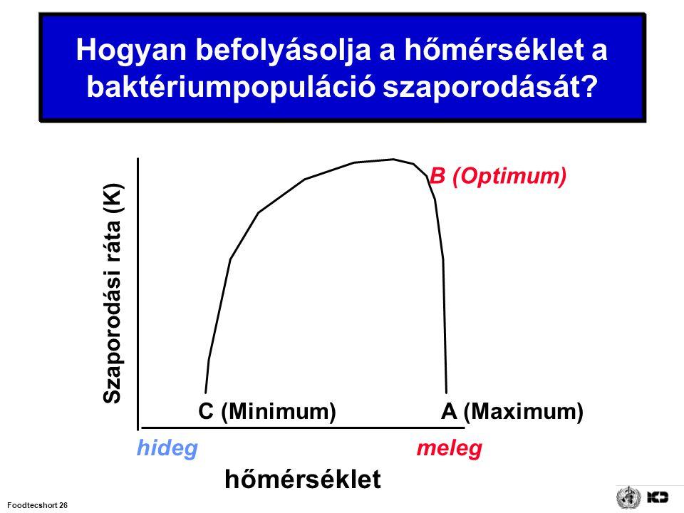 Foodtecshort 26 Hogyan befolyásolja a hőmérséklet a baktériumpopuláció szaporodását? hőmérséklet meleghideg C (Minimum) B (Optimum) A (Maximum) Szapor