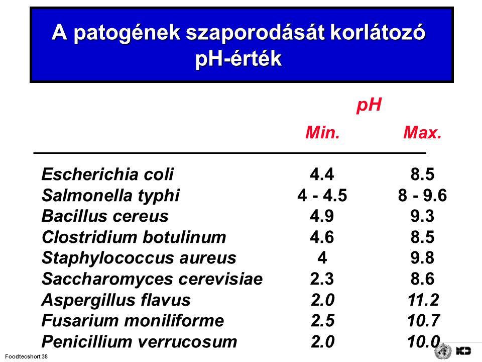 Foodtecshort 38 A patogének szaporodását korlátozó pH-érték pH Min.Max. Escherichia coli 4.48.5 Salmonella typhi 4 - 4.58 - 9.6 Bacillus cereus 4.99.3