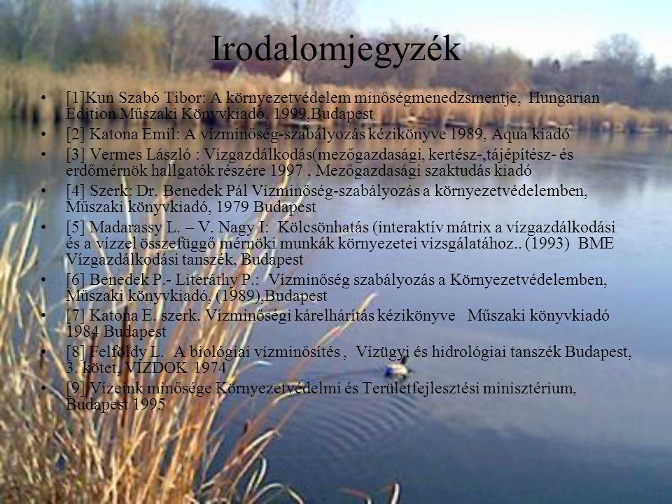 Irodalomjegyzék [1]Kun Szabó Tibor: A környezetvédelem minőségmenedzsmentje, Hungarian Edition Műszaki Könyvkiadó, 1999,Budapest [2] Katona Emil: A ví
