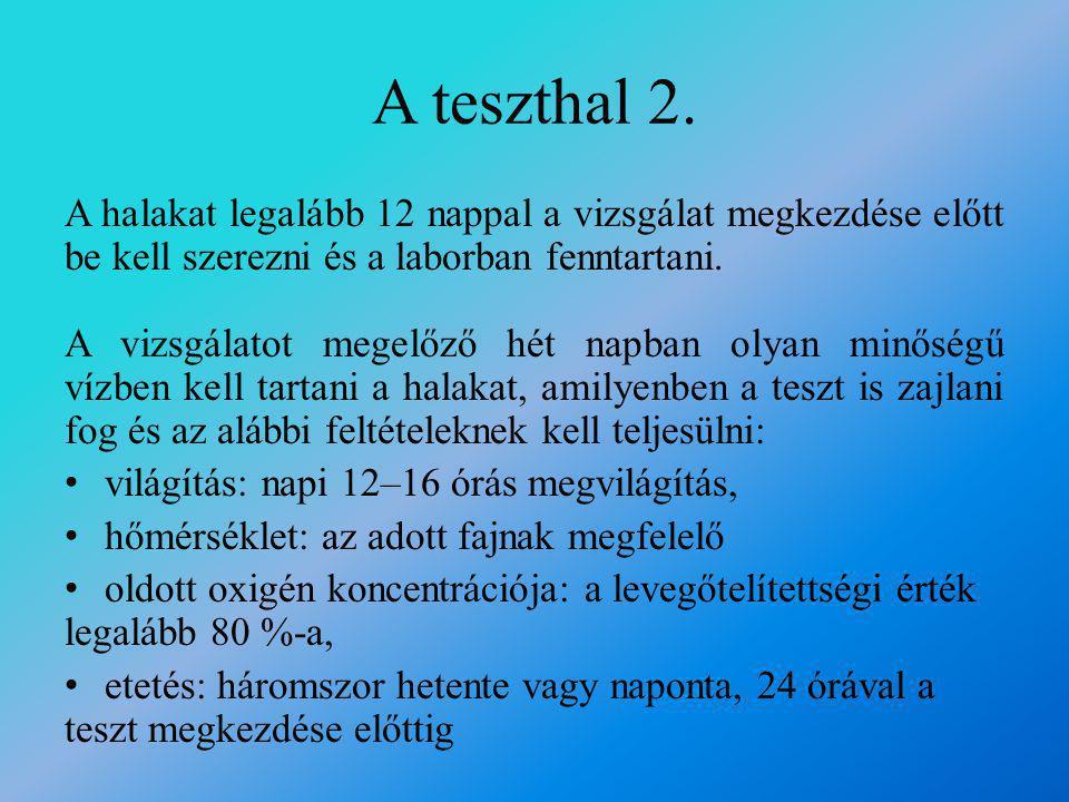 A teszthal 2.