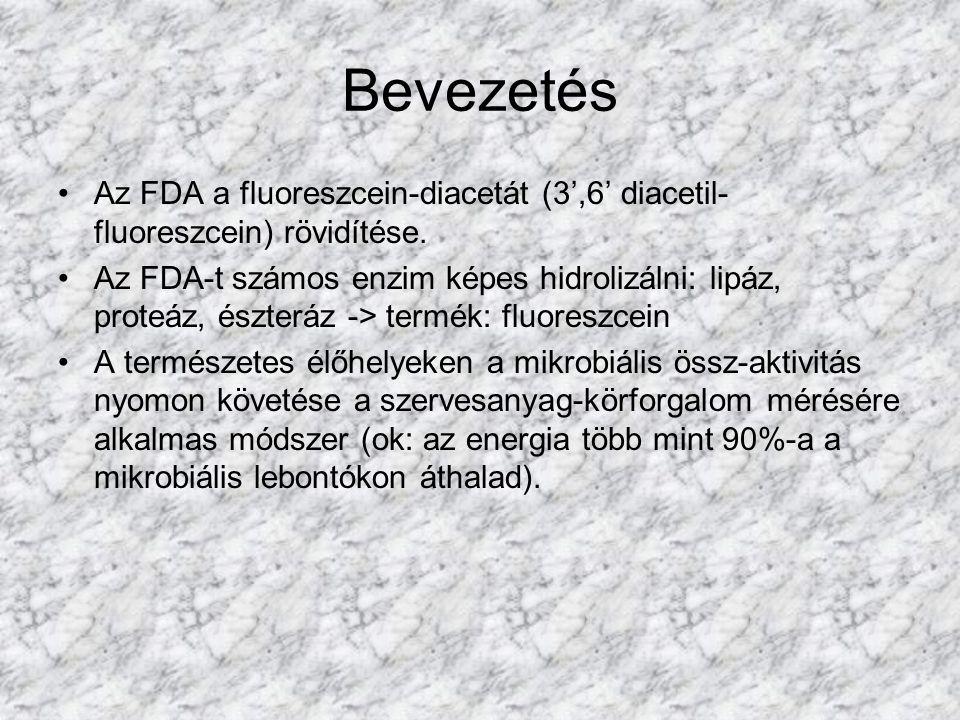 Bevezetés Az FDA a fluoreszcein-diacetát (3',6' diacetil- fluoreszcein) rövidítése. Az FDA-t számos enzim képes hidrolizálni: lipáz, proteáz, észteráz