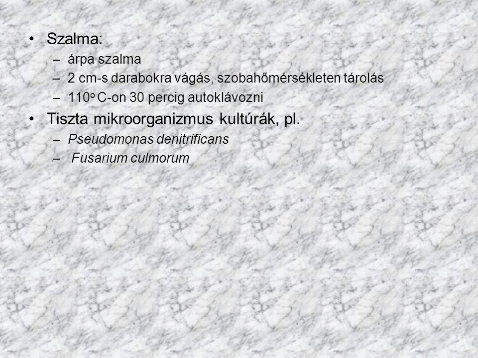 Szalma: –árpa szalma –2 cm-s darabokra vágás, szobahőmérsékleten tárolás –110 o C-on 30 percig autoklávozni Tiszta mikroorganizmus kultúrák, pl. –Pseu