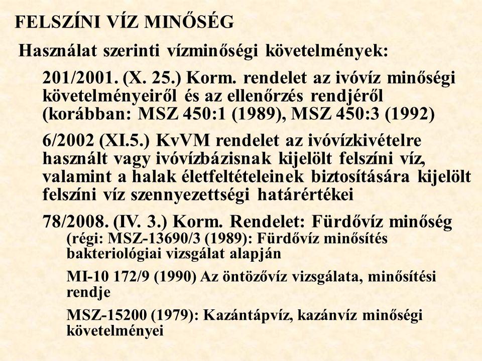 A felszíni vizek terhelhetőségét szabályozó 28/2004.