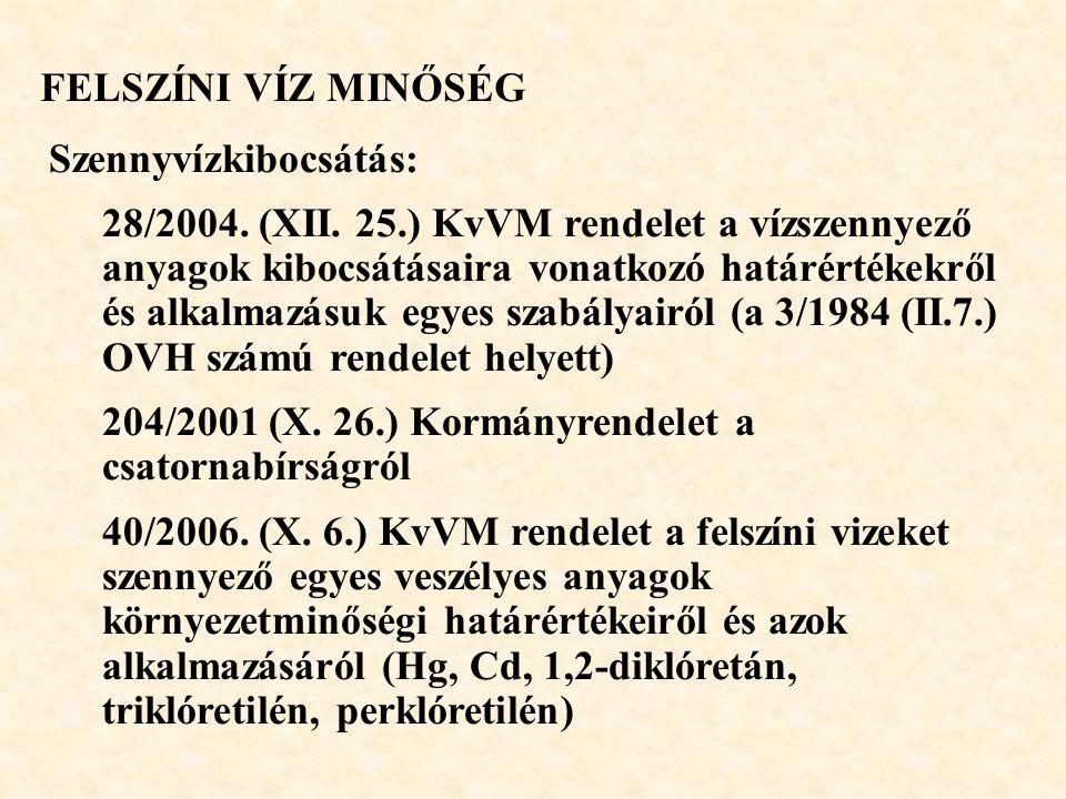FELSZÍNI VÍZ MINŐSÉG Szennyvízkibocsátás: 28/2004.