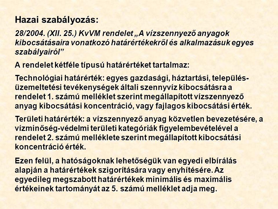 Hazai szabályozás: 28/2004.(XII.