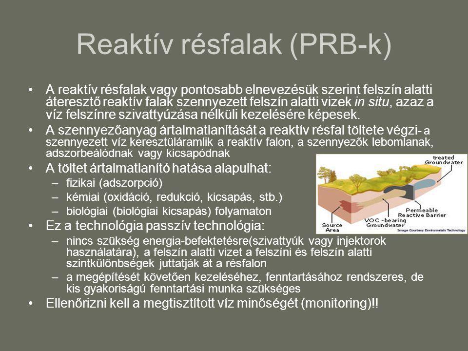 A reaktív résfalak vagy pontosabb elnevezésük szerint felszín alatti áteresztő reaktív falak szennyezett felszín alatti vizek in situ, azaz a víz fels