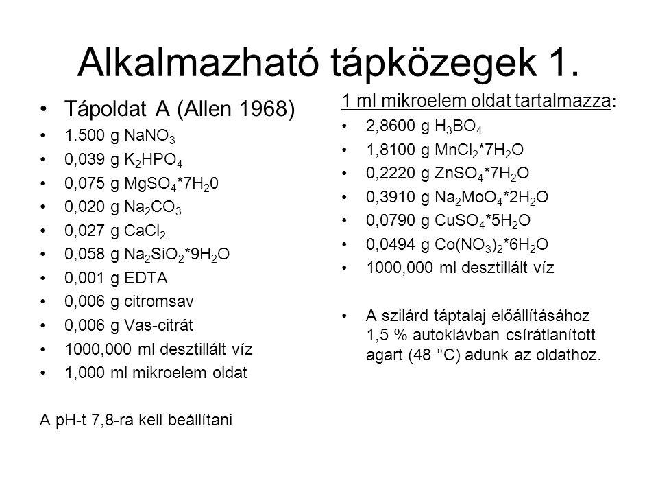 Alkalmazható tápközegek 1. Tápoldat A (Allen 1968) 1.500 g NaNO 3 0,039 g K 2 HPO 4 0,075 g MgSO 4 *7H 2 0 0,020 g Na 2 CO 3 0,027 g CaCl 2 0,058 g Na