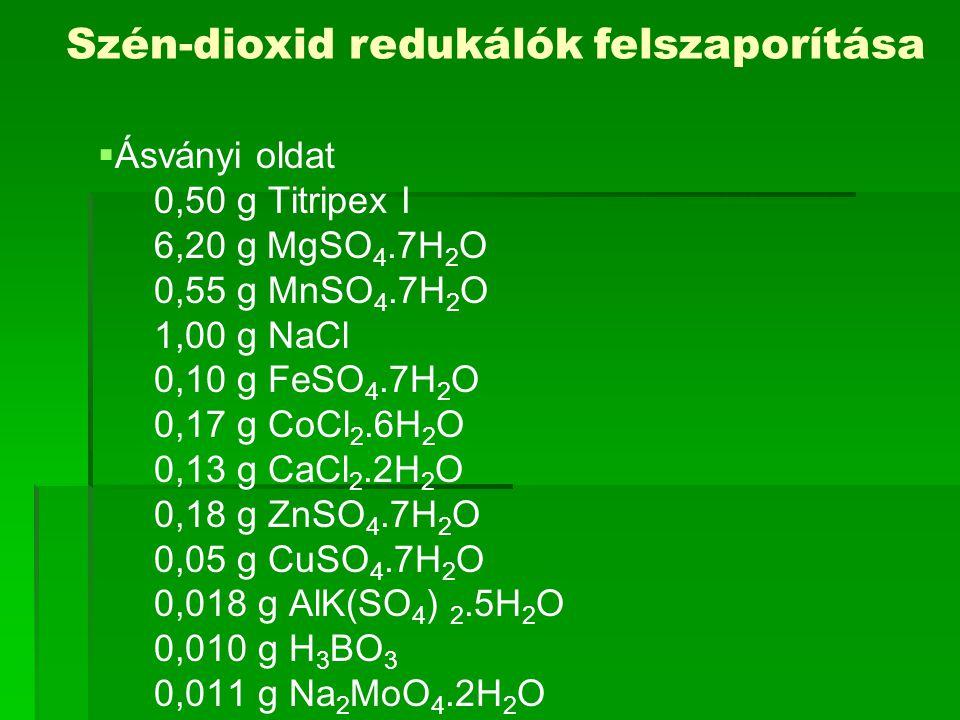   Ásványi oldat 0,50 g Titripex I 6,20 gMgSO 4.7H 2 O 0,55 g MnSO 4.7H 2 O 1,00 g NaCl 0,10 g FeSO 4.7H 2 O 0,17 g CoCl 2.6H 2 O 0,13 g CaCl 2.2H 2