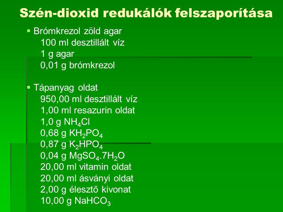   Brómkrezol zöld agar 100 ml desztillált víz 1 g agar 0,01 g brómkrezol   Tápanyag oldat 950,00 ml desztillált víz 1,00 ml resazurin oldat 1,0 g NH 4 Cl 0,68 g KH 2 PO 4 0,87 g K 2 HPO 4 0,04 g MgSO 4.7H 2 O 20,00 ml vitamin oldat 20,00 ml ásványi oldat 2,00 g élesztő kivonat 10,00 g NaHCO 3 Szén-dioxid redukálók felszaporítása