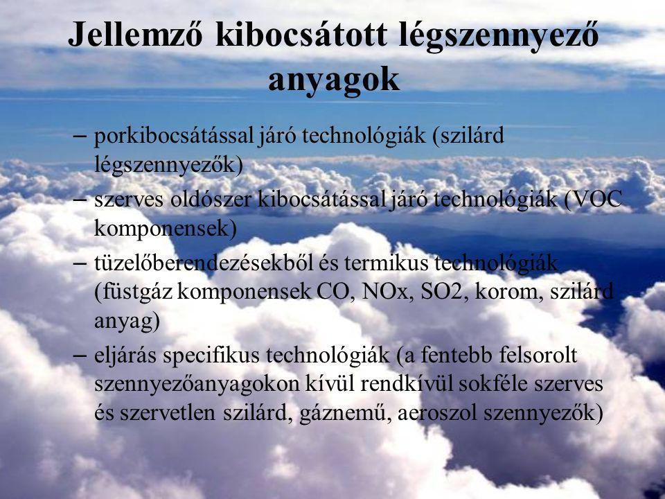 Gáz halmazállapotú légszennyező anyagok Kén-dioxid, SO 2 Szén-monoxid, CO Nitrogén-dioxid, NO 2 Ózon, O 3 Freonok Halonok Benzol, C 6 H 6 PAH PCDD