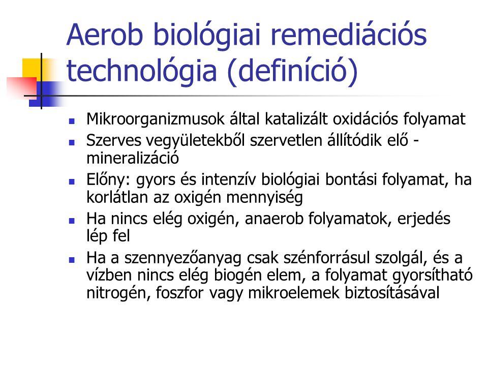 Aerob biológiai remediációs technológia (definíció) Mikroorganizmusok által katalizált oxidációs folyamat Szerves vegyületekből szervetlen állítódik elő - mineralizáció Előny: gyors és intenzív biológiai bontási folyamat, ha korlátlan az oxigén mennyiség Ha nincs elég oxigén, anaerob folyamatok, erjedés lép fel Ha a szennyezőanyag csak szénforrásul szolgál, és a vízben nincs elég biogén elem, a folyamat gyorsítható nitrogén, foszfor vagy mikroelemek biztosításával