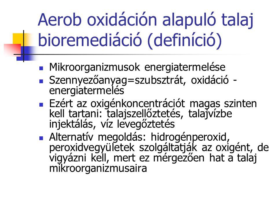 Aerob oxidáción alapuló talaj bioremediáció (definíció) Mikroorganizmusok energiatermelése Szennyezőanyag=szubsztrát, oxidáció - energiatermelés Ezért