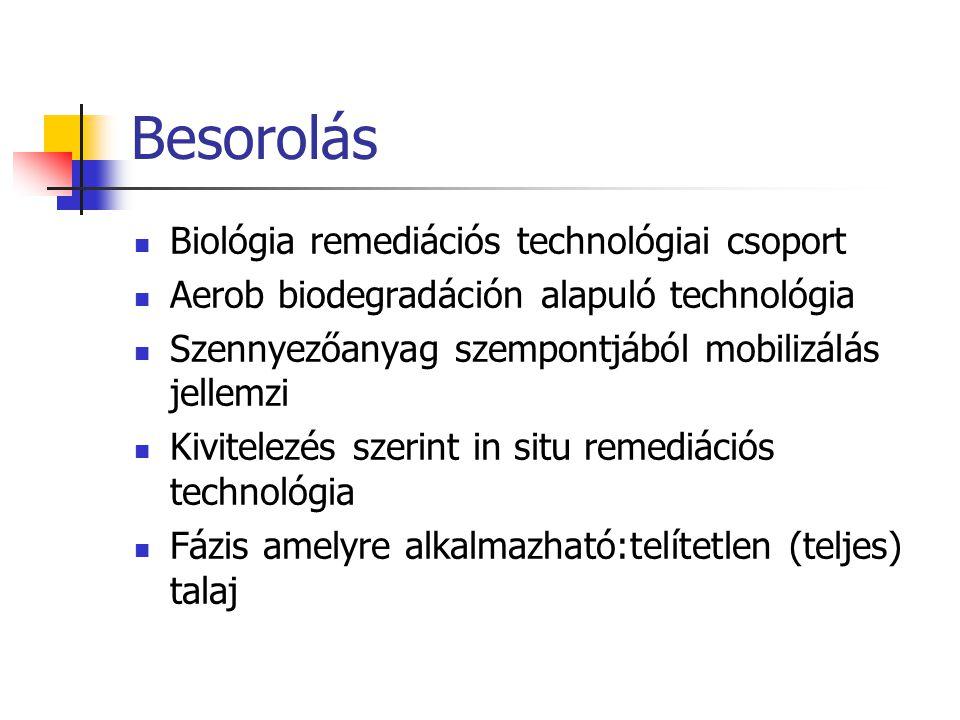 Besorolás Biológia remediációs technológiai csoport Aerob biodegradáción alapuló technológia Szennyezőanyag szempontjából mobilizálás jellemzi Kivitelezés szerint in situ remediációs technológia Fázis amelyre alkalmazható:telítetlen (teljes) talaj