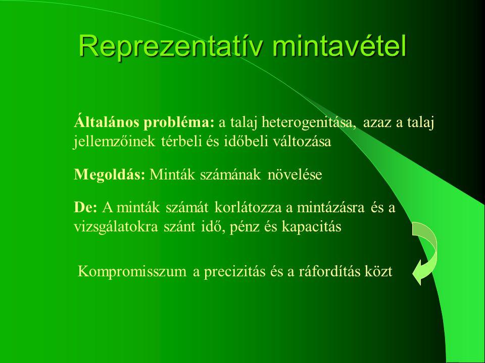 Reprezentatív mintavétel Általános probléma: a talaj heterogenitása, azaz a talaj jellemzőinek térbeli és időbeli változása Megoldás: Minták számának