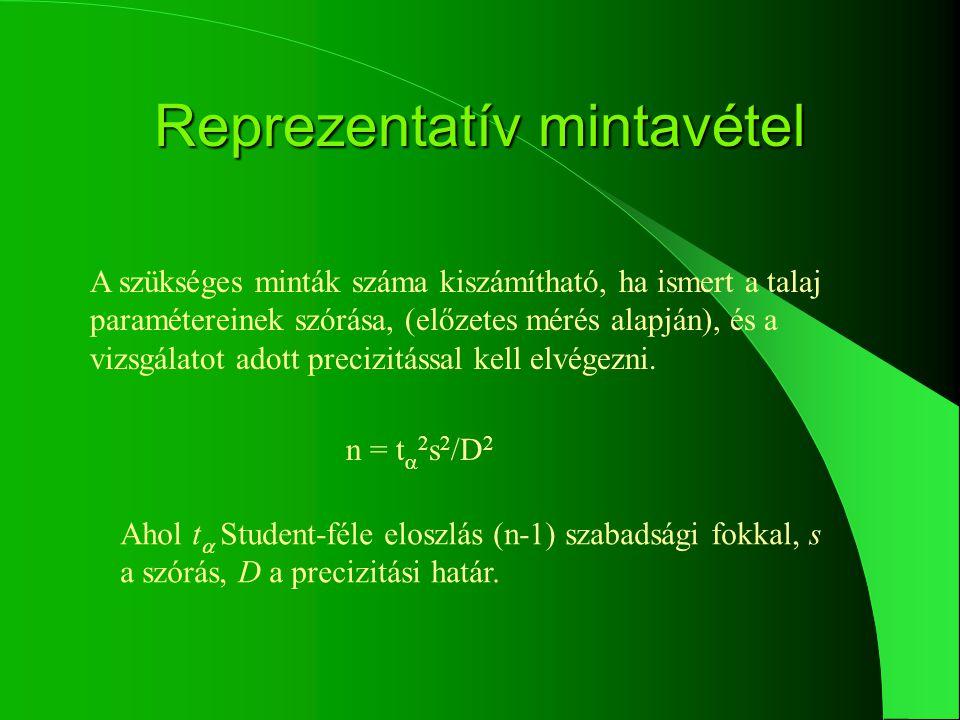Reprezentatív mintavétel A szükséges minták száma kiszámítható, ha ismert a talaj paramétereinek szórása, (előzetes mérés alapján), és a vizsgálatot a