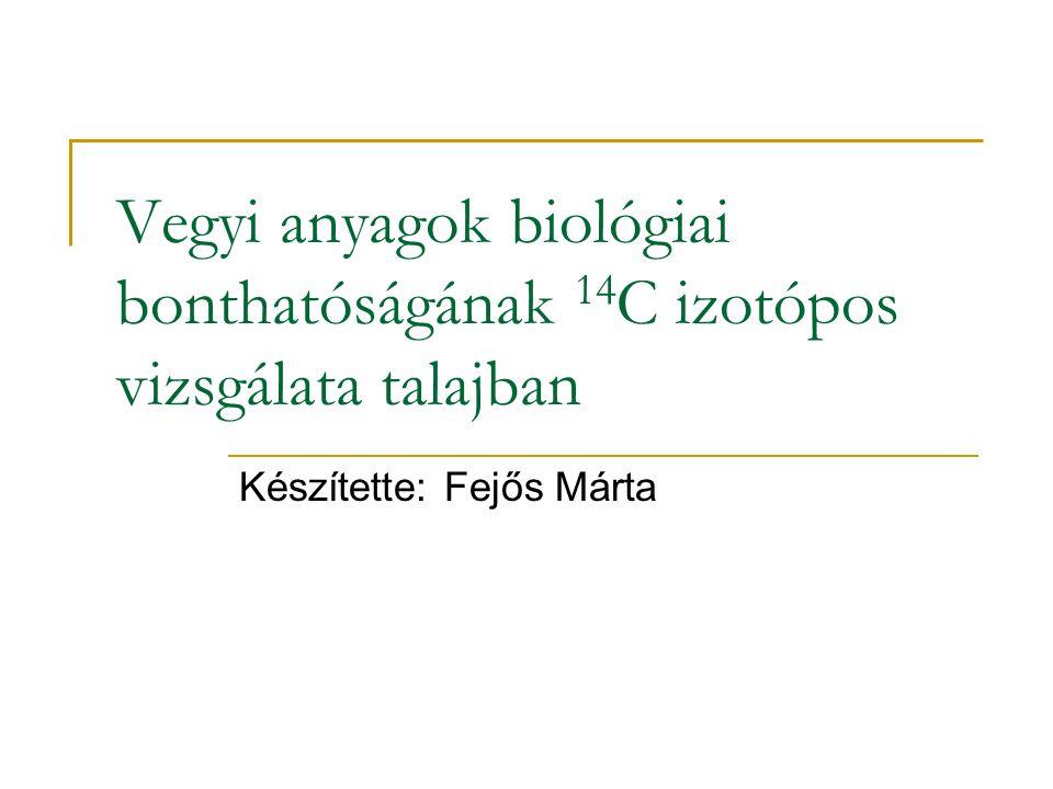 Vegyi anyagok biológiai bonthatóságának 14 C izotópos vizsgálata talajban Készítette: Fejős Márta