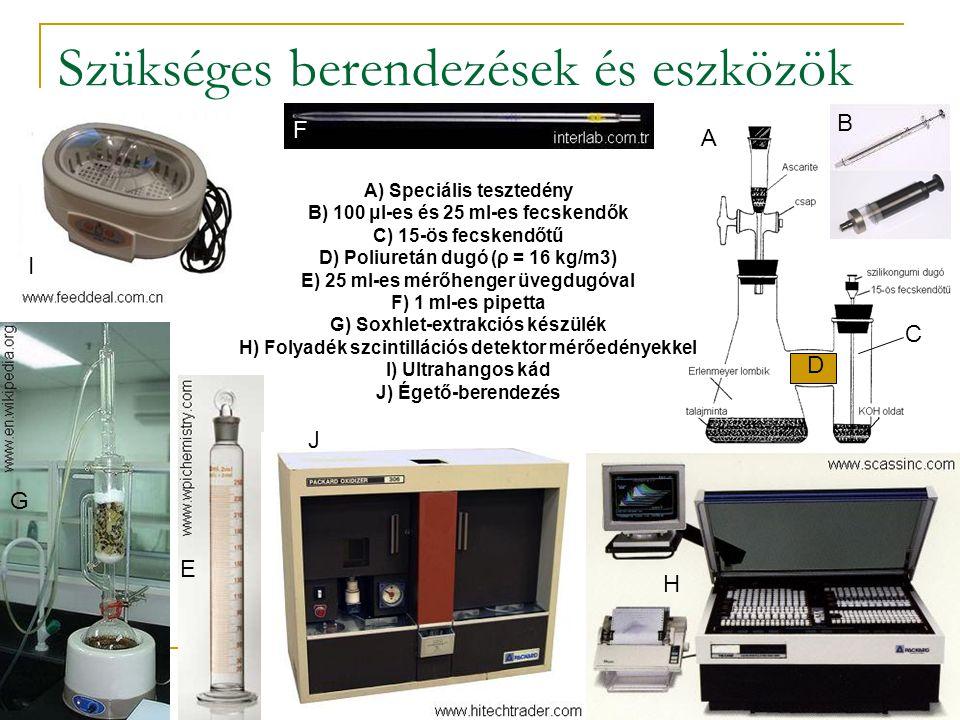 Szükséges berendezések és eszközök A) Speciális tesztedény B) 100 μl-es és 25 ml-es fecskendők C) 15-ös fecskendőtű D) Poliuretán dugó (ρ = 16 kg/m3) E) 25 ml-es mérőhenger üvegdugóval F) 1 ml-es pipetta G) Soxhlet-extrakciós készülék H) Folyadék szcintillációs detektor mérőedényekkel I) Ultrahangos kád J) Égető-berendezés A I H G F E C B D J