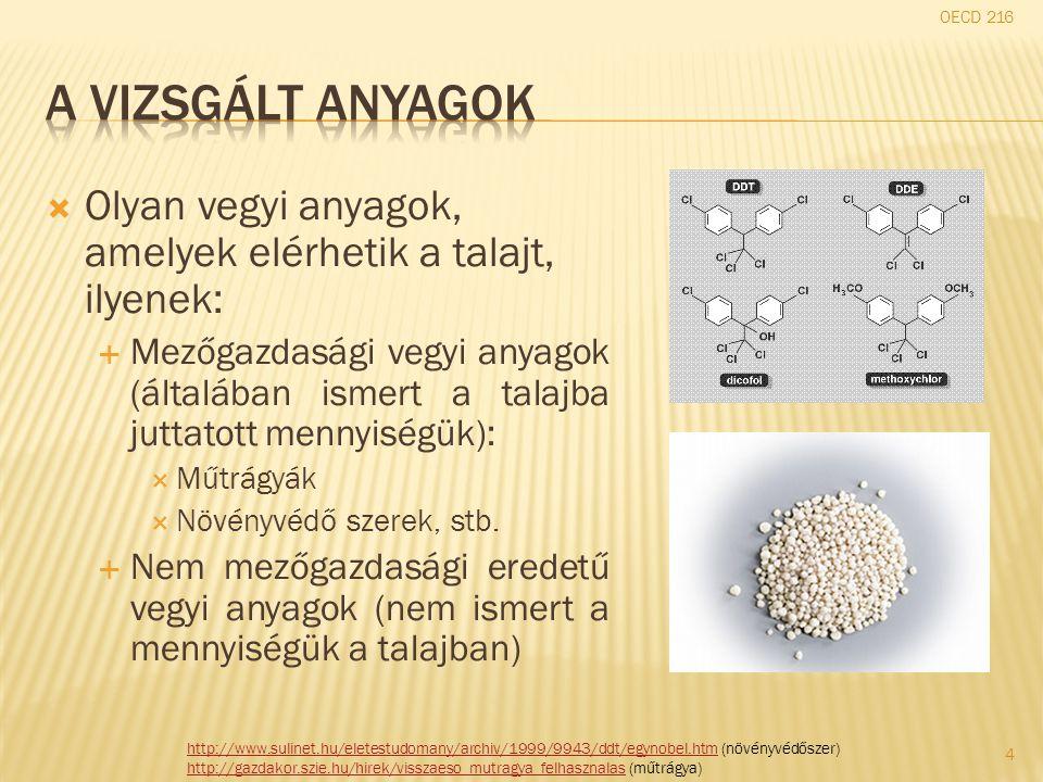  Olyan vegyi anyagok, amelyek elérhetik a talajt, ilyenek:  Mezőgazdasági vegyi anyagok (általában ismert a talajba juttatott mennyiségük):  Műtrág