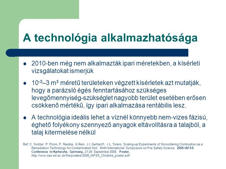 A technológia alkalmazhatósága 2010-ben még nem alkalmazták ipari méretekben, a kísérleti vizsgálatokat ismerjük 10 -3 –3 m 3 méretű területeken végze