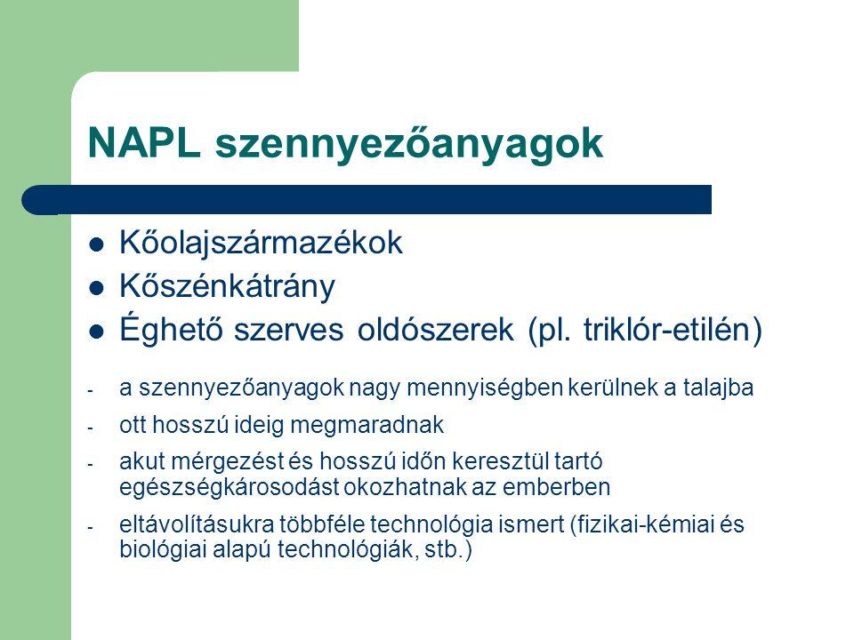 NAPL szennyezőanyagok Kőolajszármazékok Kőszénkátrány Éghető szerves oldószerek (pl. triklór-etilén) - a szennyezőanyagok nagy mennyiségben kerülnek a