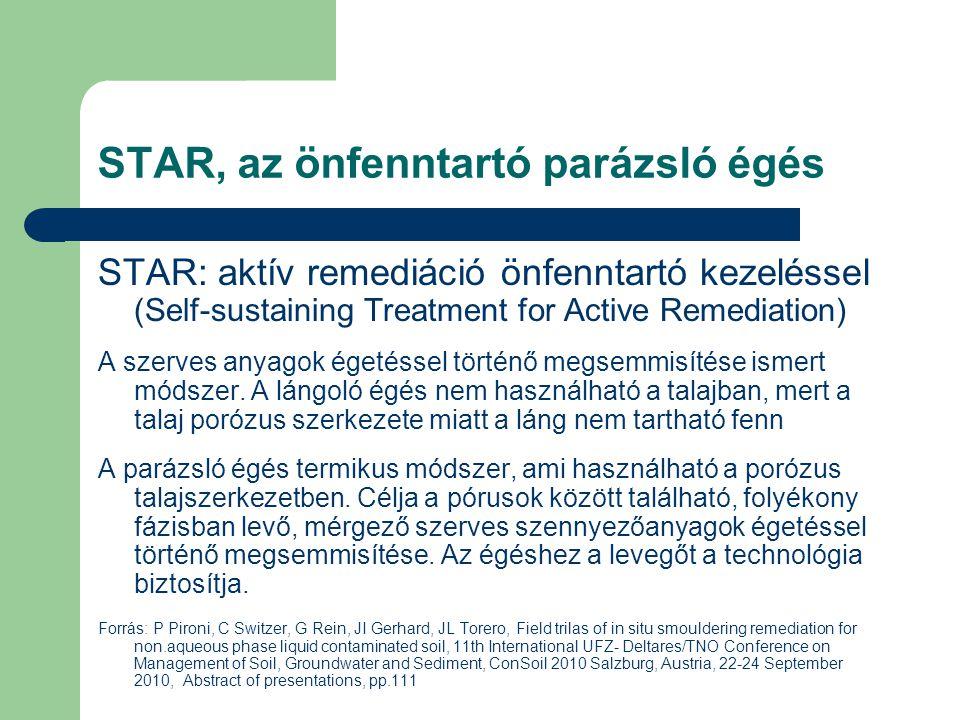 STAR, az önfenntartó parázsló égés STAR: aktív remediáció önfenntartó kezeléssel (Self-sustaining Treatment for Active Remediation) A szerves anyagok
