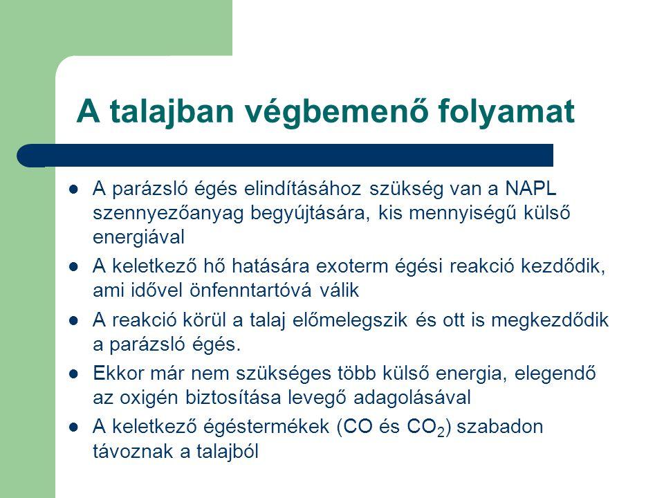 A talajban végbemenő folyamat A parázsló égés elindításához szükség van a NAPL szennyezőanyag begyújtására, kis mennyiségű külső energiával A keletkez