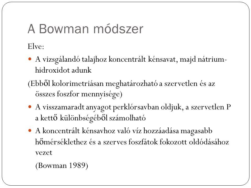 A Bowman módszer Elve: A vizsgálandó talajhoz koncentrált kénsavat, majd nátrium- hidroxidot adunk (Ebb ő l kolorimetriásan meghatározható a szervetle