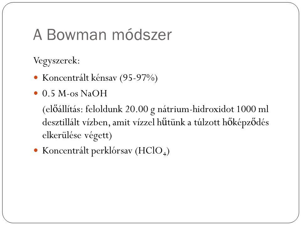 A Bowman módszer Vegyszerek: Koncentrált kénsav (95-97%) 0.5 M-os NaOH (el ő állítás: feloldunk 20.00 g nátrium-hidroxidot 1000 ml desztillált vízben, amit vízzel h ű tünk a túlzott h ő képz ő dés elkerülése végett) Koncentrált perklórsav (HClO 4 )