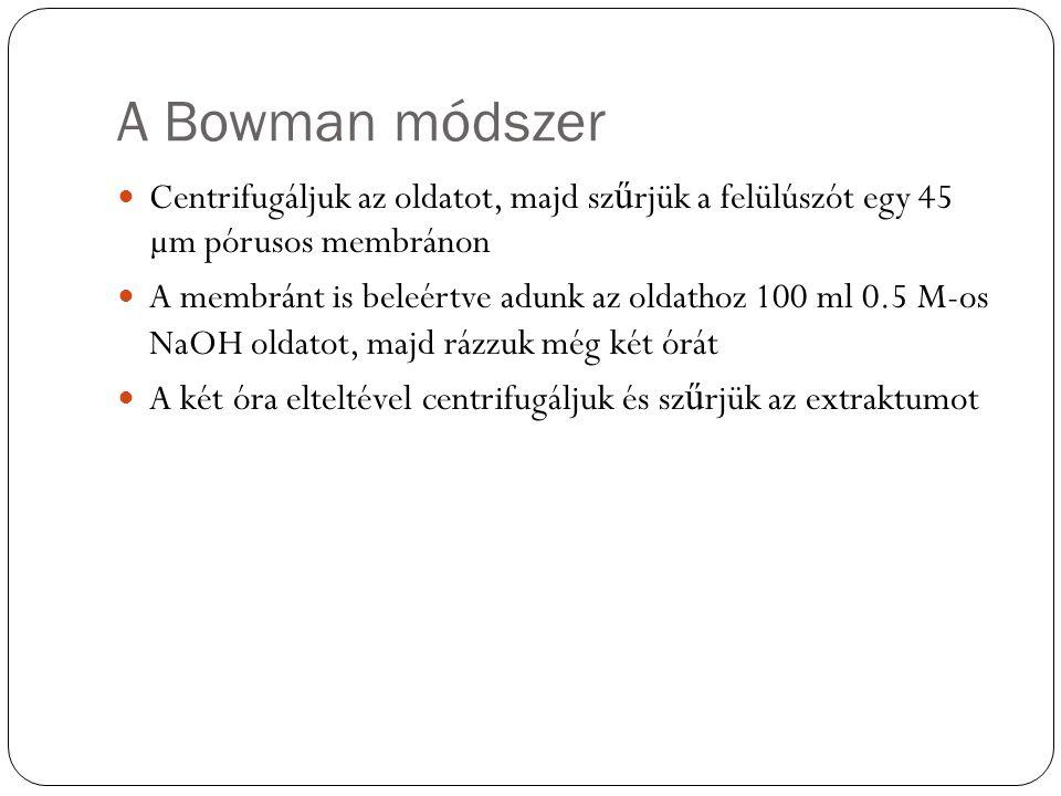 A Bowman módszer Centrifugáljuk az oldatot, majd sz ű rjük a felülúszót egy 45 µm pórusos membránon A membránt is beleértve adunk az oldathoz 100 ml 0.5 M-os NaOH oldatot, majd rázzuk még két órát A két óra elteltével centrifugáljuk és sz ű rjük az extraktumot